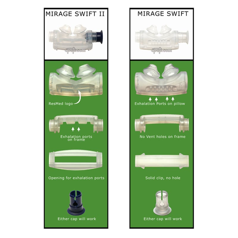 CPAP.com - Mirage Swift Original Nasal Pillow CPAP Mask with Headgear